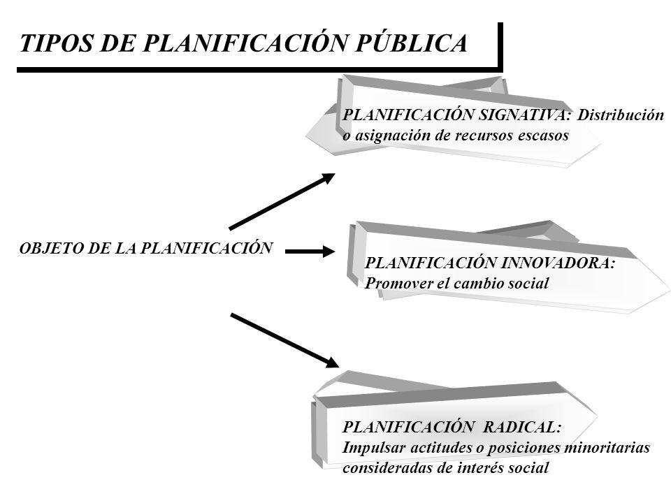 OBJETO DE LA PLANIFICACIÓN