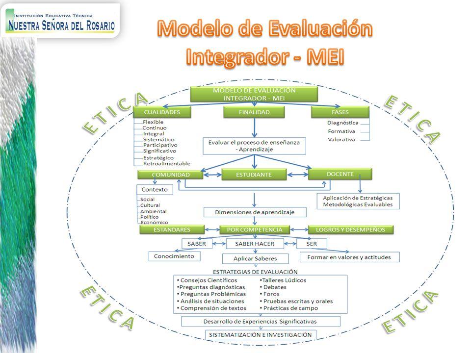 Modelo de Evaluación Integrador - MEI