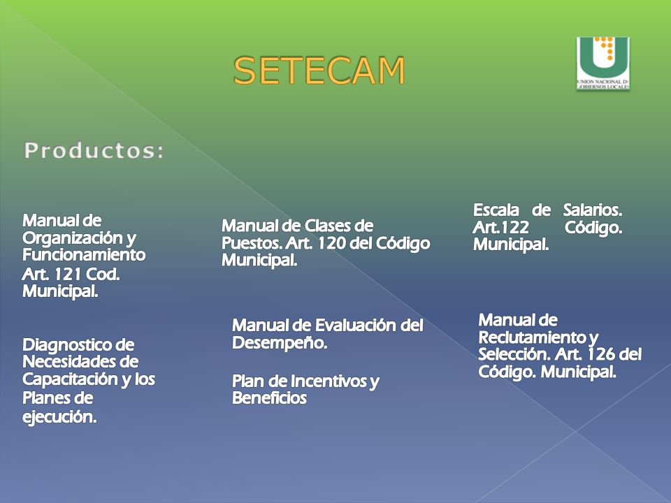 SETECAM Productos: Escala de Salarios. Art.122 Código. Municipal.