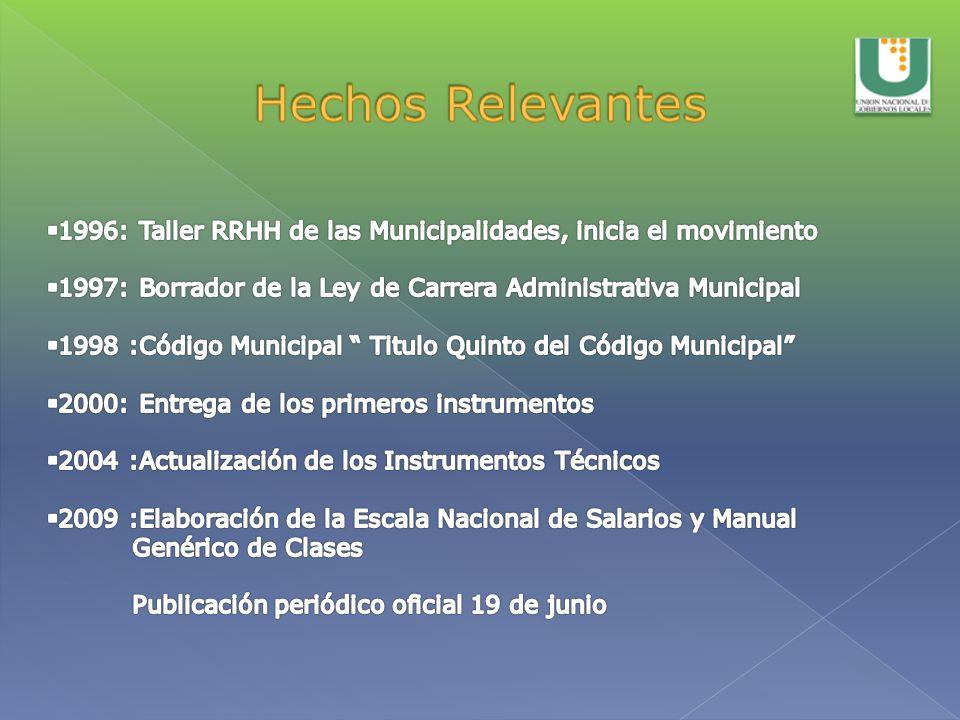 Hechos Relevantes 1996: Taller RRHH de las Municipalidades, inicia el movimiento. 1997: Borrador de la Ley de Carrera Administrativa Municipal.