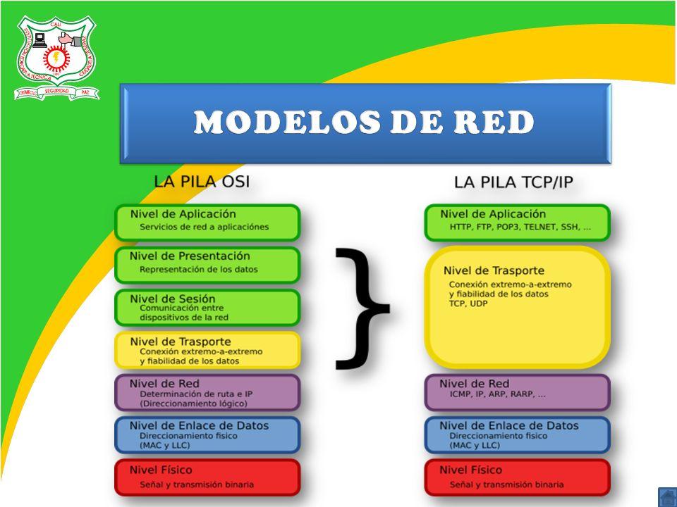 MODELOS DE RED
