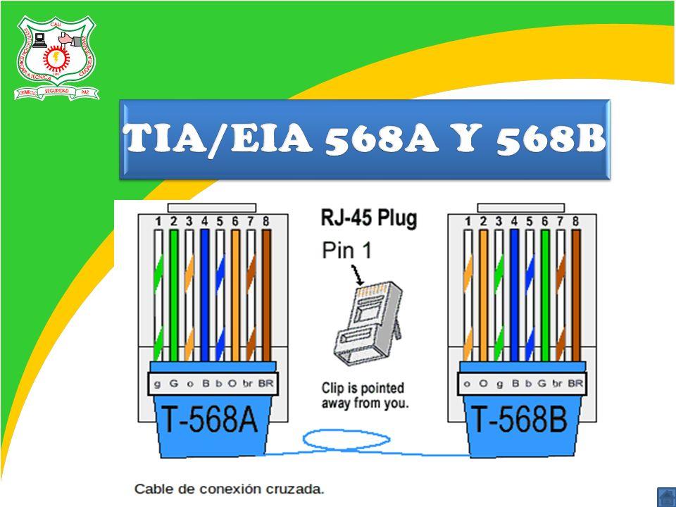 TIA/EIA 568A Y 568B