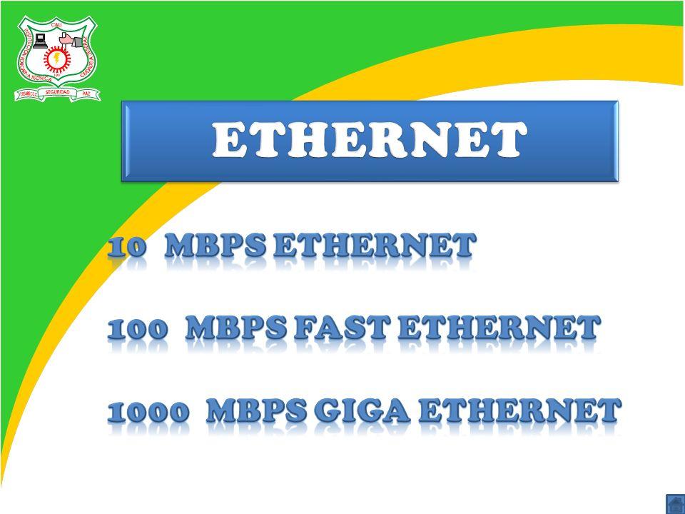 ETHERNET 10 MBPS ETHERNET 100 MBPS FAST ETHERNET