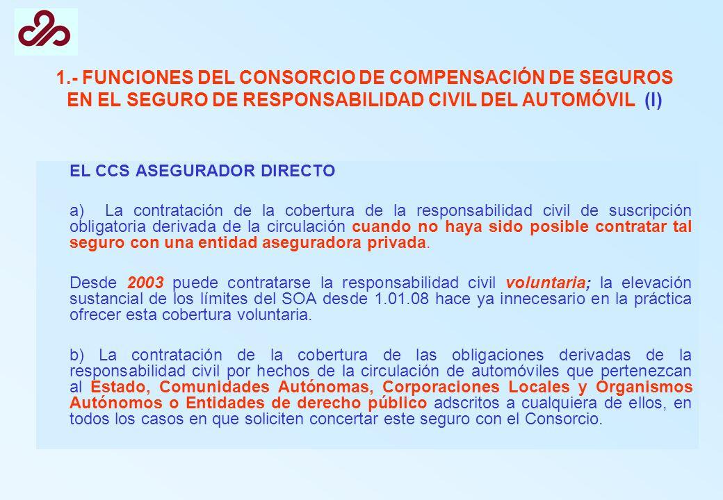 1.- FUNCIONES DEL CONSORCIO DE COMPENSACIÓN DE SEGUROS EN EL SEGURO DE RESPONSABILIDAD CIVIL DEL AUTOMÓVIL (I)