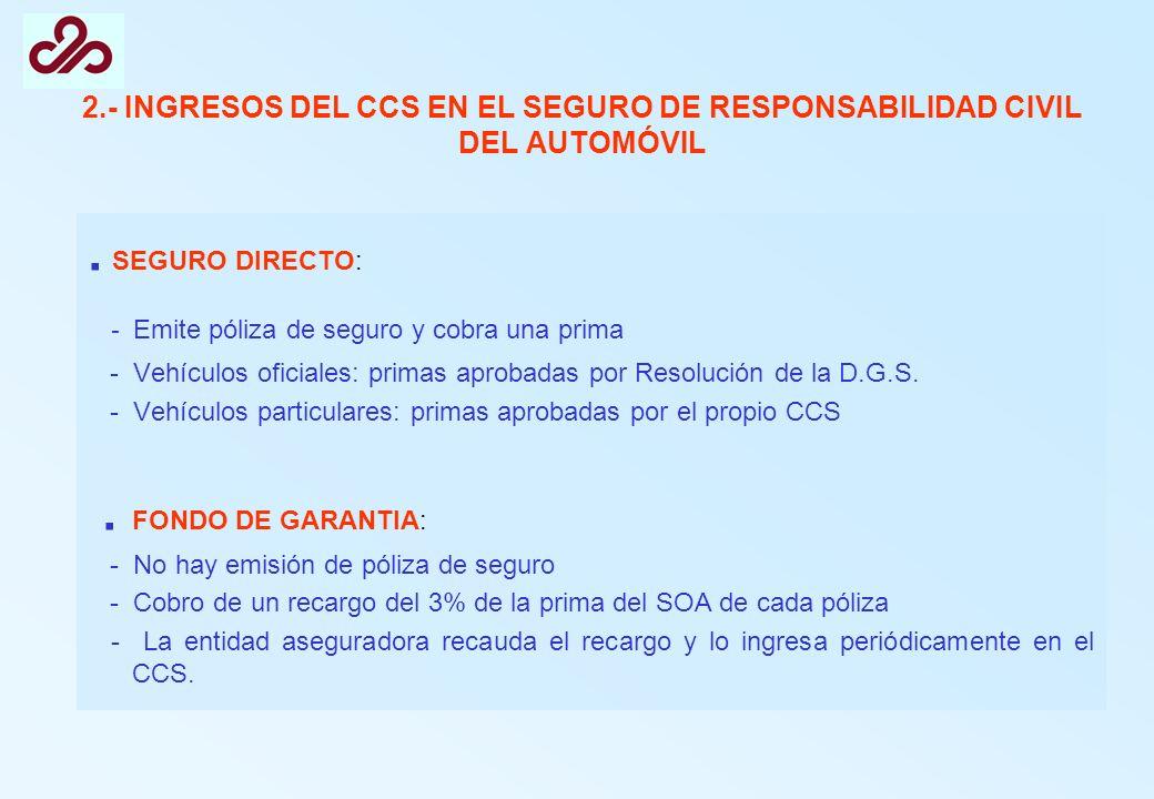 . SEGURO DIRECTO: . FONDO DE GARANTIA: