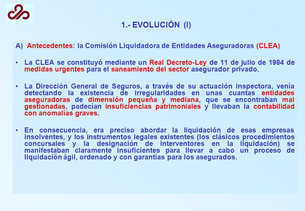 1.- EVOLUCIÓN (I) A) Antecedentes: la Comisión Liquidadora de Entidades Aseguradoras (CLEA)