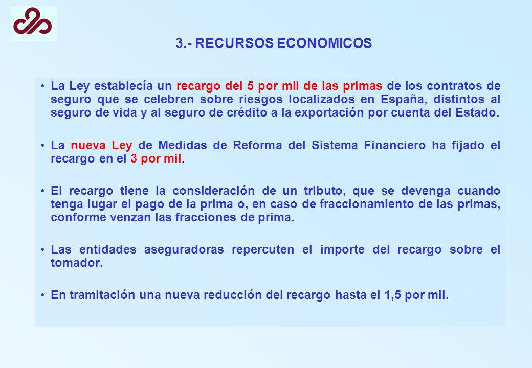 3.- RECURSOS ECONOMICOS