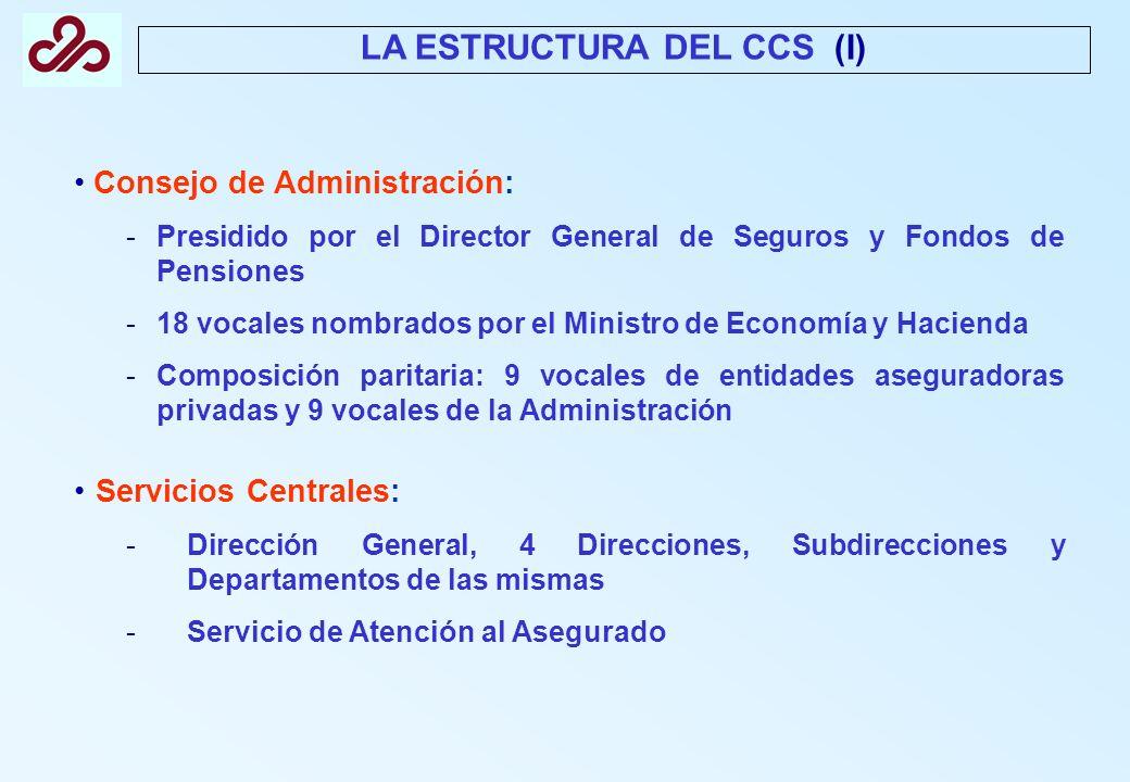 LA ESTRUCTURA DEL CCS (I)
