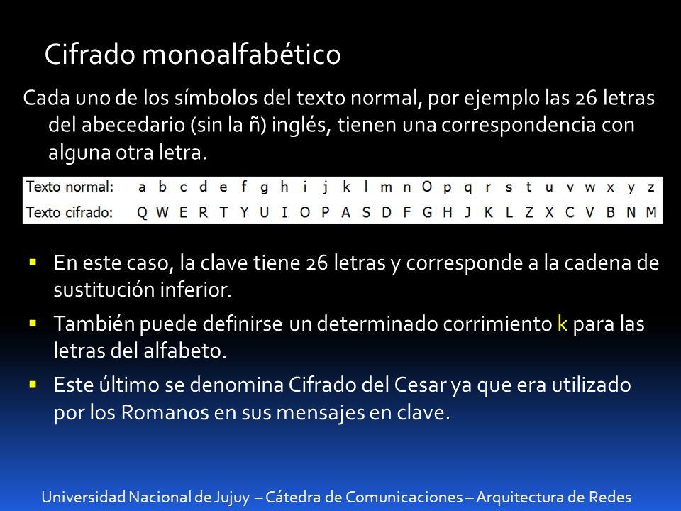 Cifrado monoalfabético
