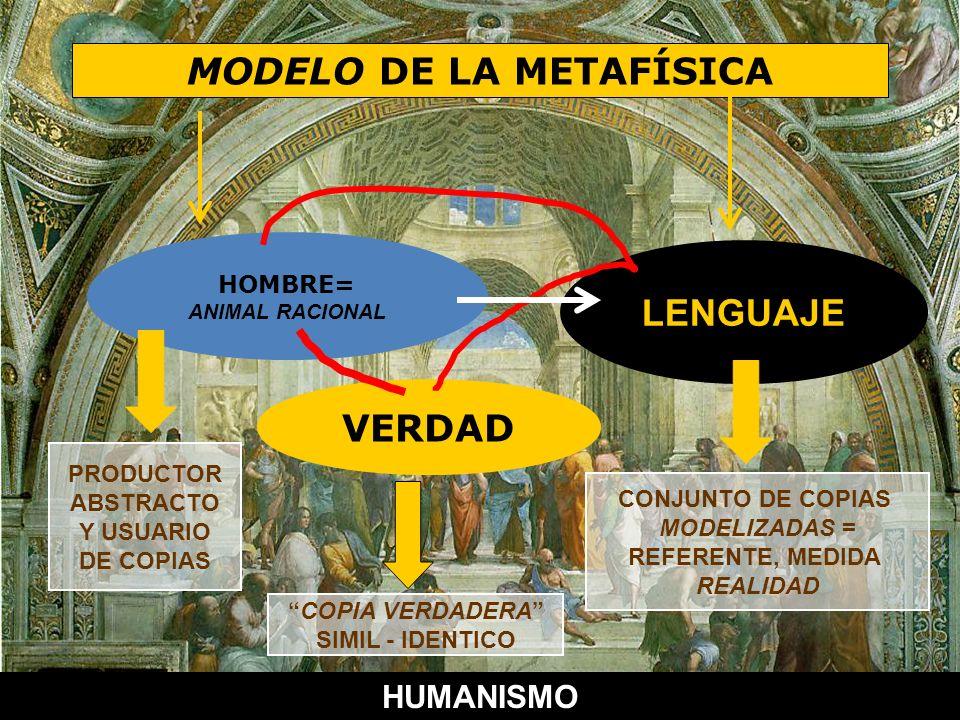 MODELO DE LA METAFÍSICA