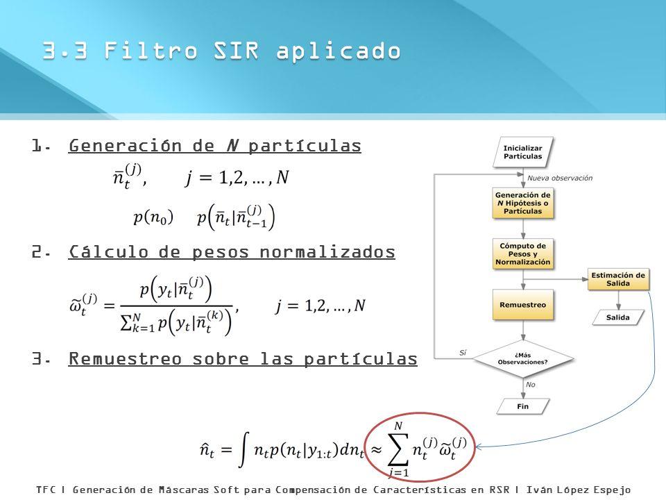 3.3 Filtro SIR aplicado Generación de N partículas