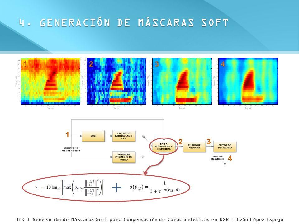 4. GENERACIÓN DE MÁSCARAS SOFT