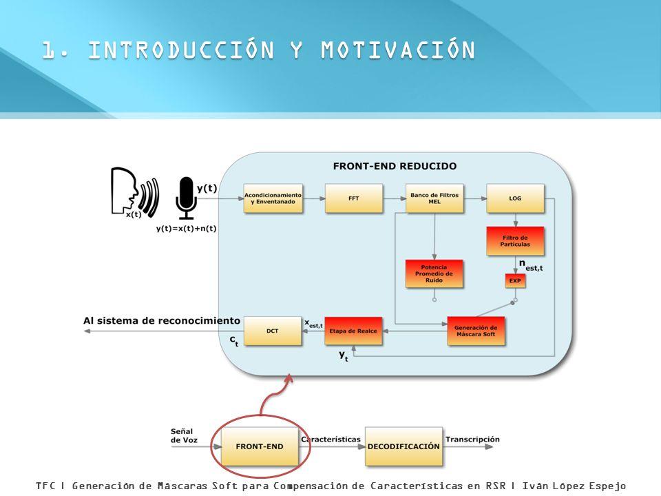 1. INTRODUCCIÓN Y MOTIVACIÓN
