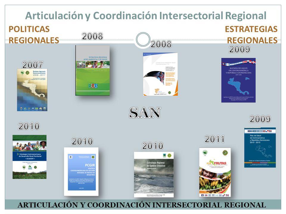 Articulación y Coordinación Intersectorial Regional