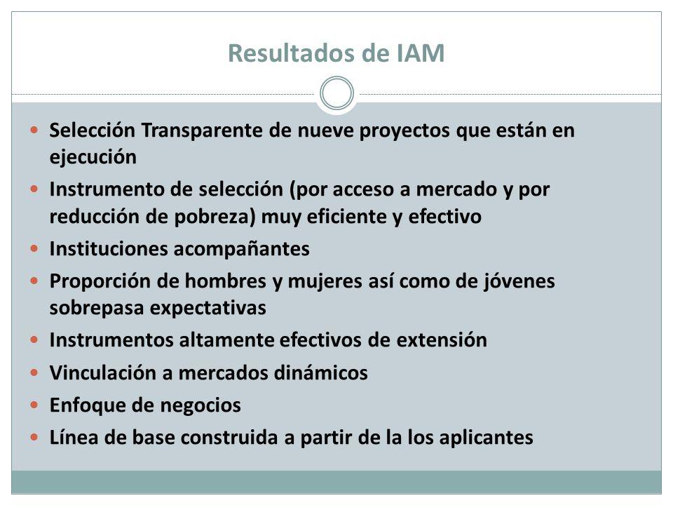 Resultados de IAM Selección Transparente de nueve proyectos que están en ejecución.