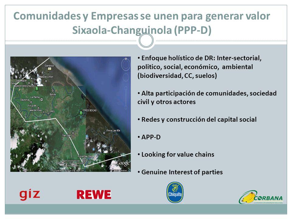 Comunidades y Empresas se unen para generar valor Sixaola-Changuinola (PPP-D)