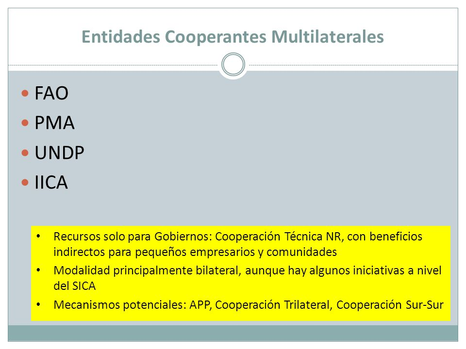 Entidades Cooperantes Multilaterales