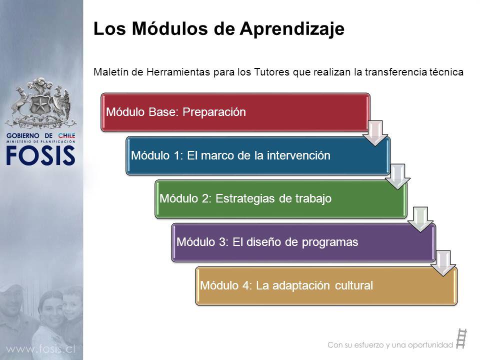Los Módulos de Aprendizaje