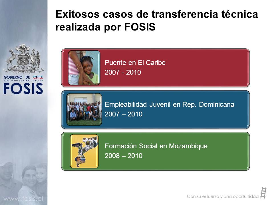 Exitosos casos de transferencia técnica realizada por FOSIS