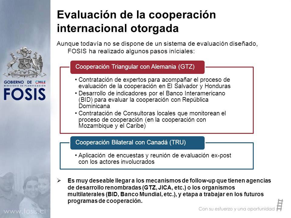 Evaluación de la cooperación internacional otorgada