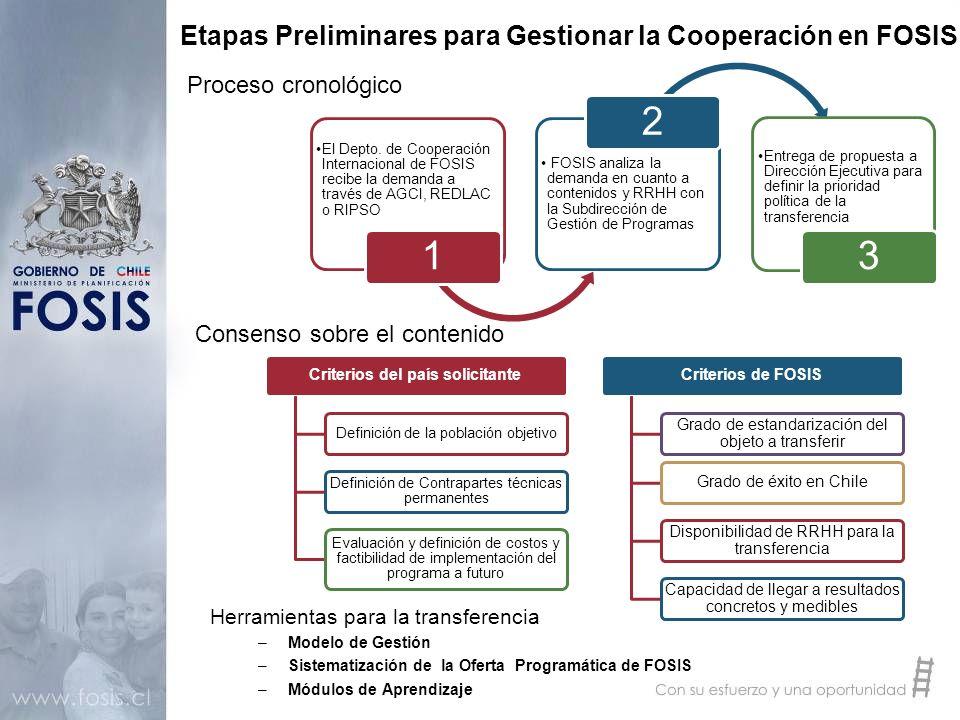 Etapas Preliminares para Gestionar la Cooperación en FOSIS