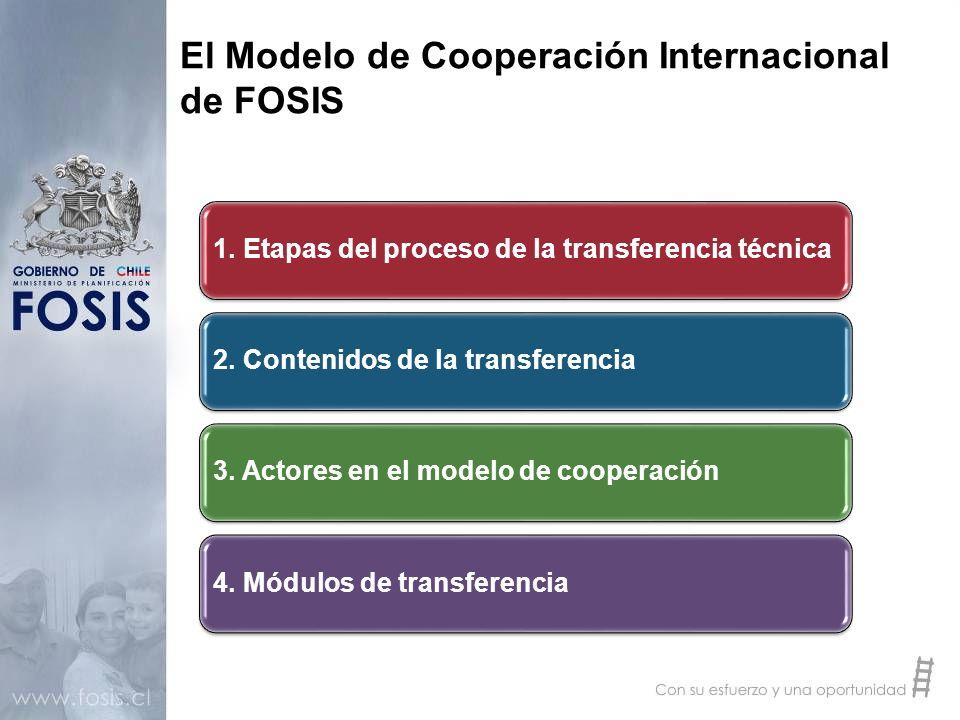 El Modelo de Cooperación Internacional de FOSIS