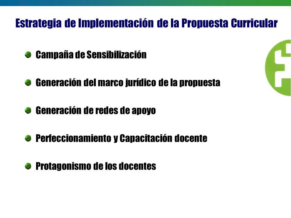 Estrategia de Implementación de la Propuesta Curricular