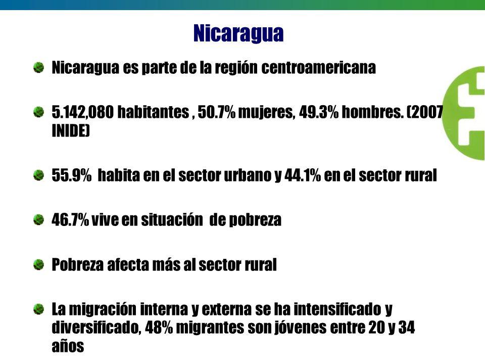 Nicaragua Nicaragua es parte de la región centroamericana