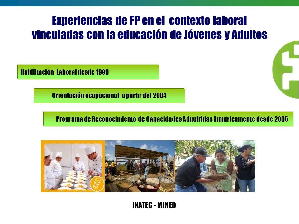 Experiencias de FP en el contexto laboral vinculadas con la educación de Jóvenes y Adultos