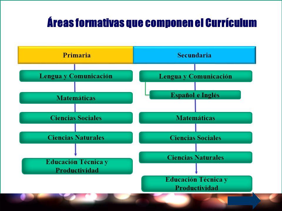 Áreas formativas que componen el Currículum