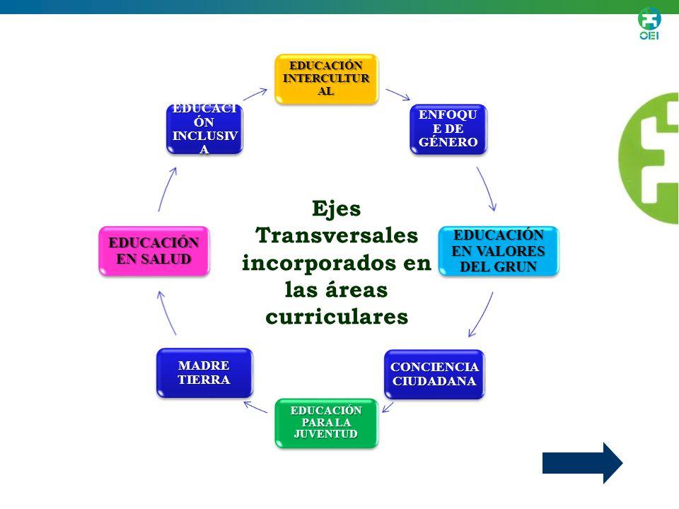 Ejes Transversales incorporados en las áreas curriculares
