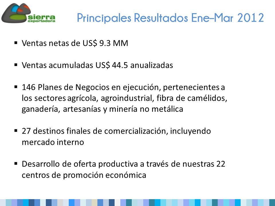 Principales Resultados Ene–Mar 2012