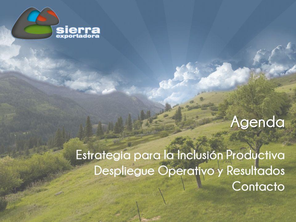 Agenda Estrategia para la Inclusión Productiva