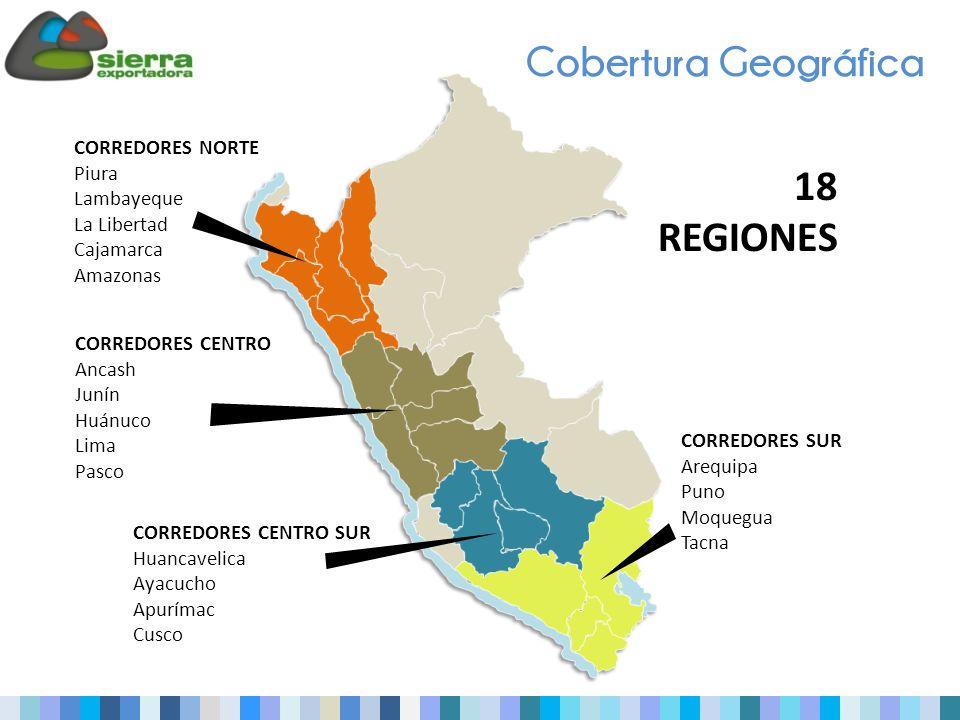 Cobertura Geográfica 18 REGIONES CORREDORES NORTE Piura Lambayeque