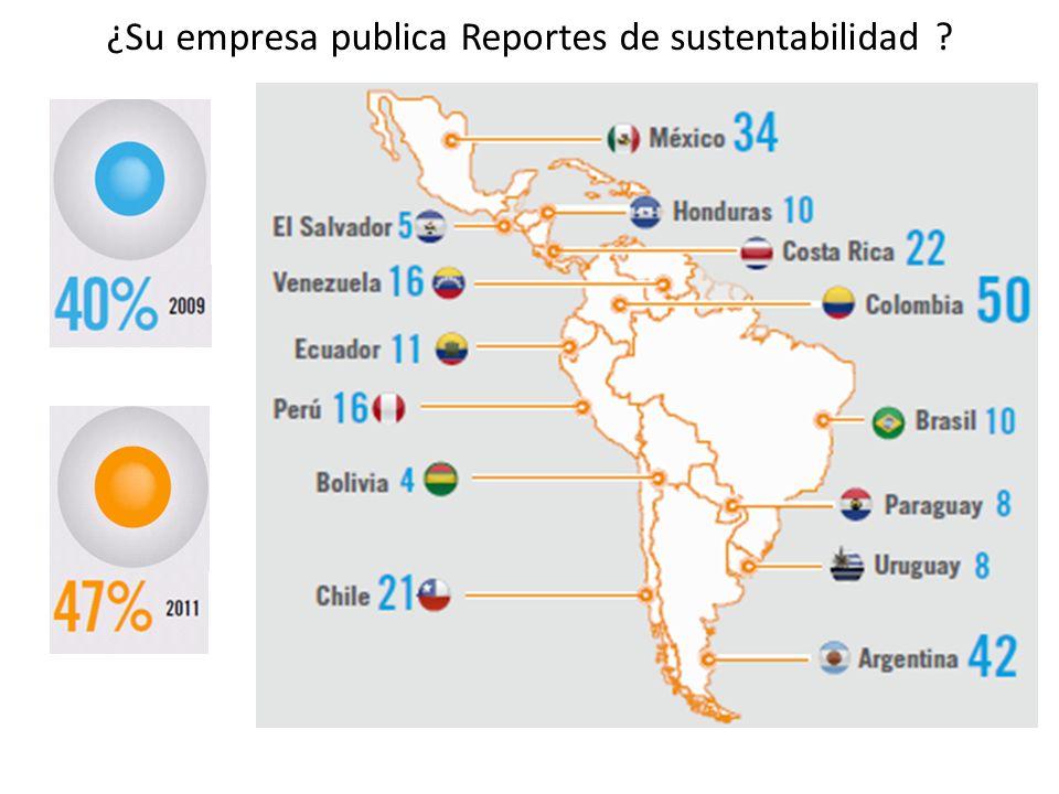 ¿Su empresa publica Reportes de sustentabilidad