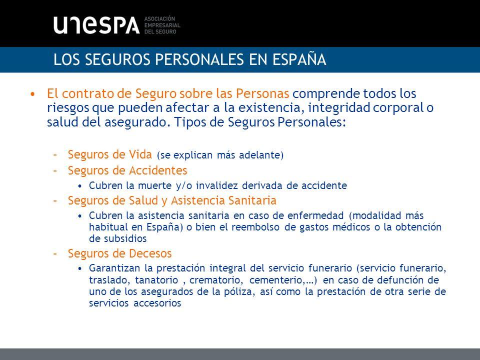 LOS SEGUROS PERSONALES EN ESPAÑA