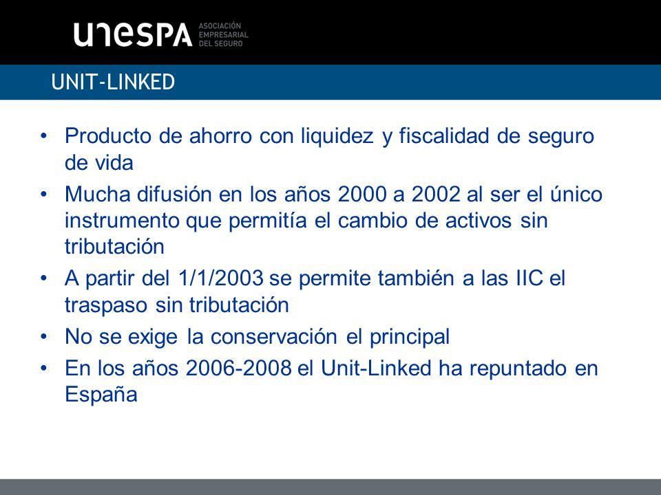 UNIT-LINKED Producto de ahorro con liquidez y fiscalidad de seguro de vida.