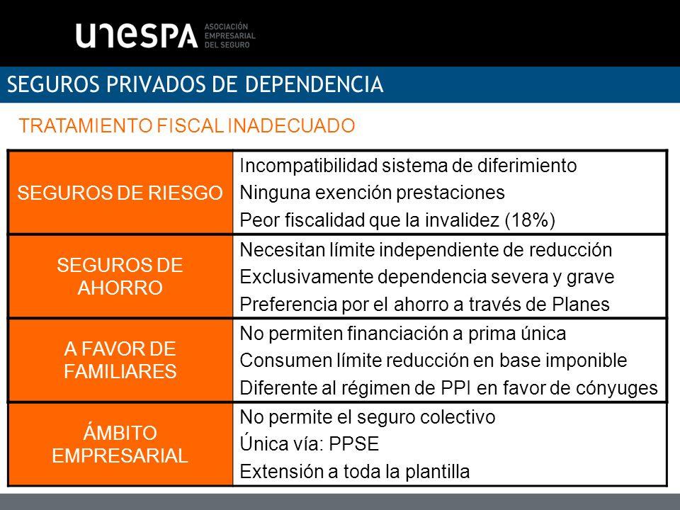 SEGUROS PRIVADOS DE DEPENDENCIA