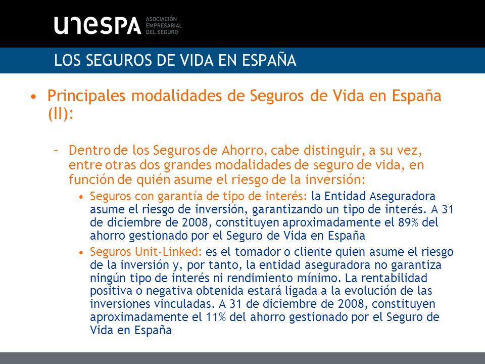 LOS SEGUROS DE VIDA EN ESPAÑA