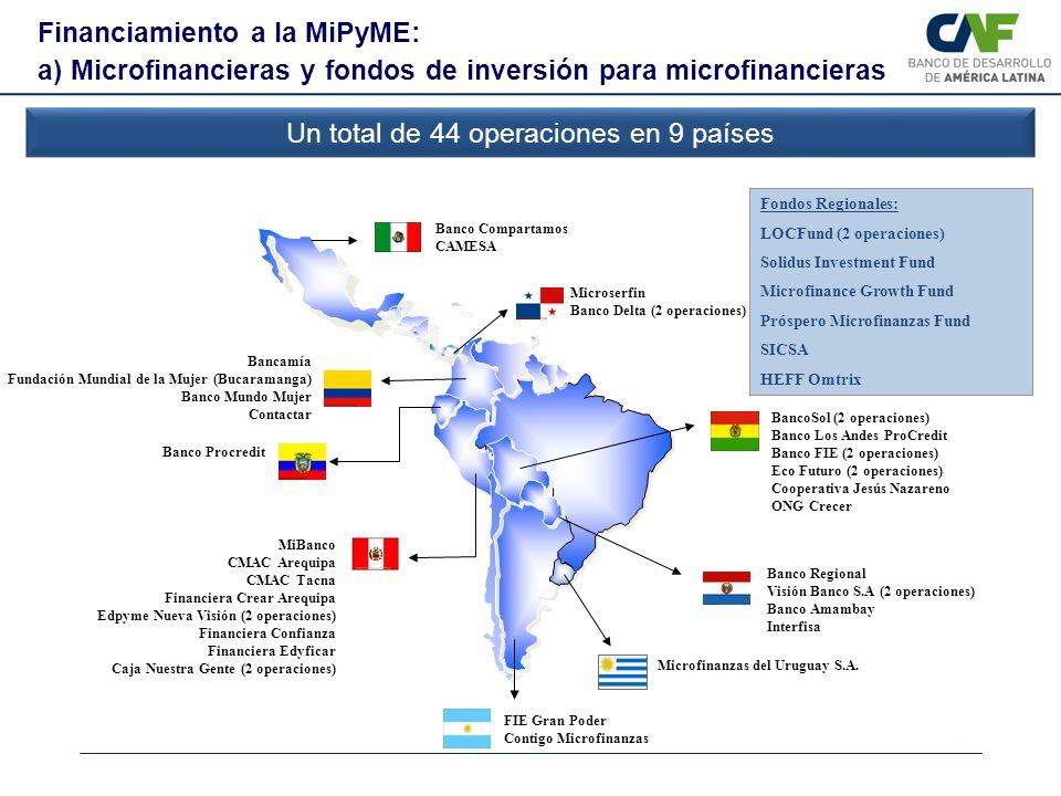 Un total de 44 operaciones en 9 países