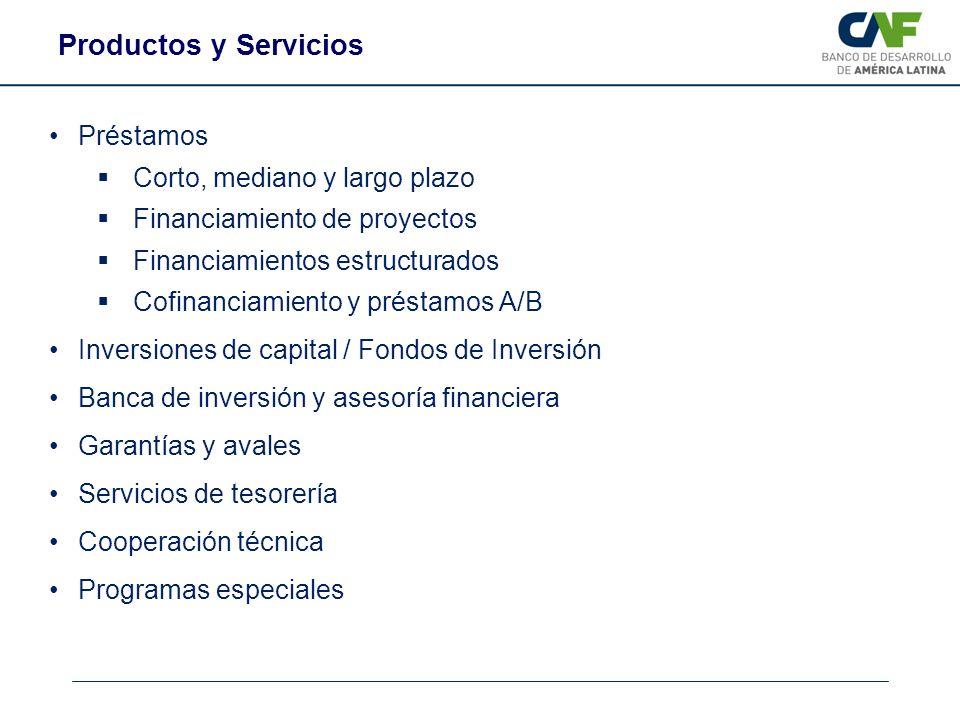 Productos y Servicios Préstamos Corto, mediano y largo plazo