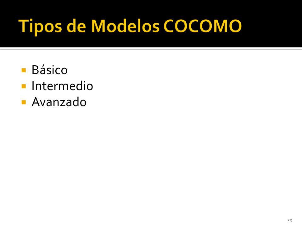 Tipos de Modelos COCOMO