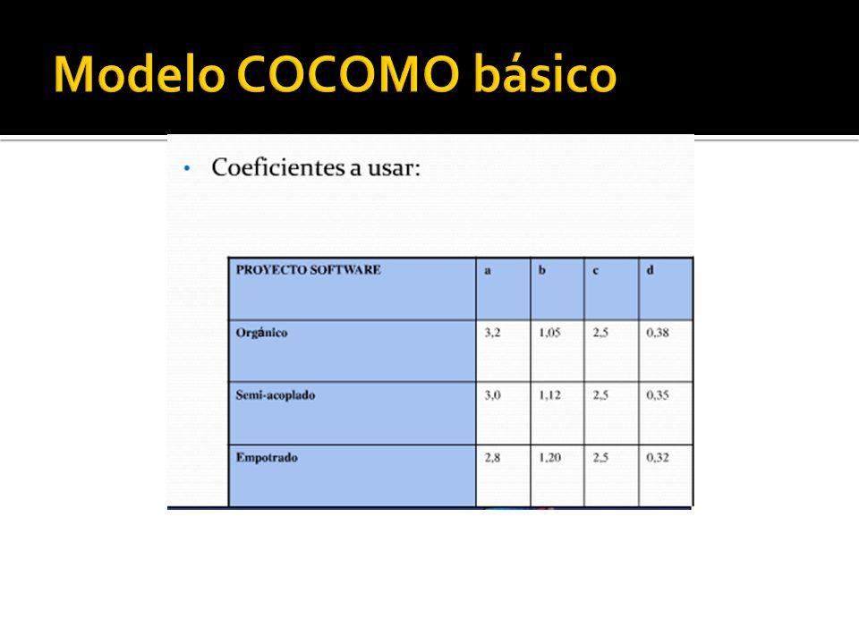 Modelo COCOMO básico