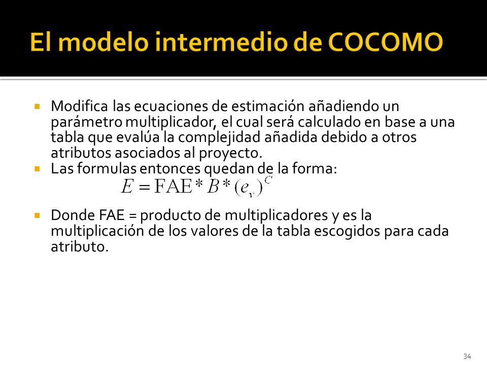 El modelo intermedio de COCOMO