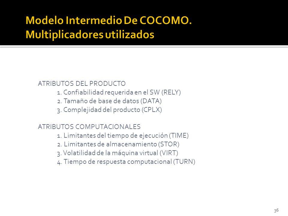 Modelo Intermedio De COCOMO. Multiplicadores utilizados