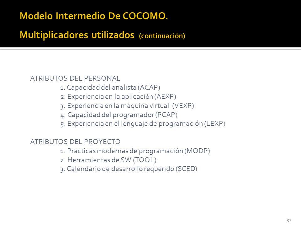 Modelo Intermedio De COCOMO. Multiplicadores utilizados (continuación)