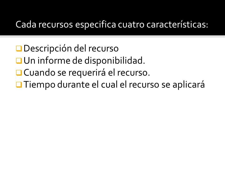 Cada recursos especifica cuatro características: