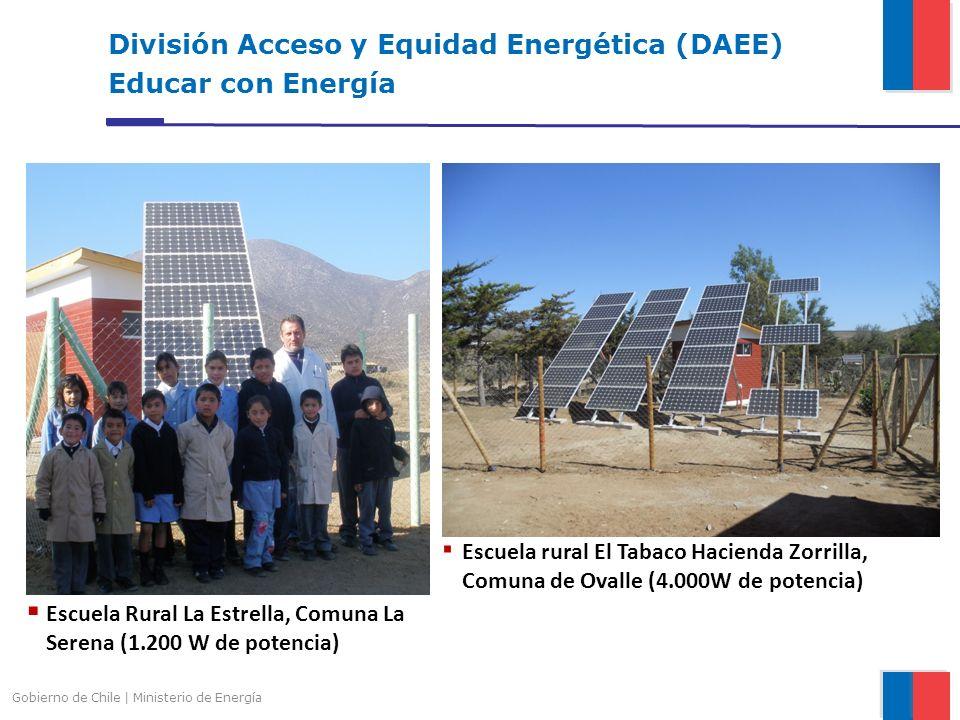 División Acceso y Equidad Energética (DAEE) Educar con Energía