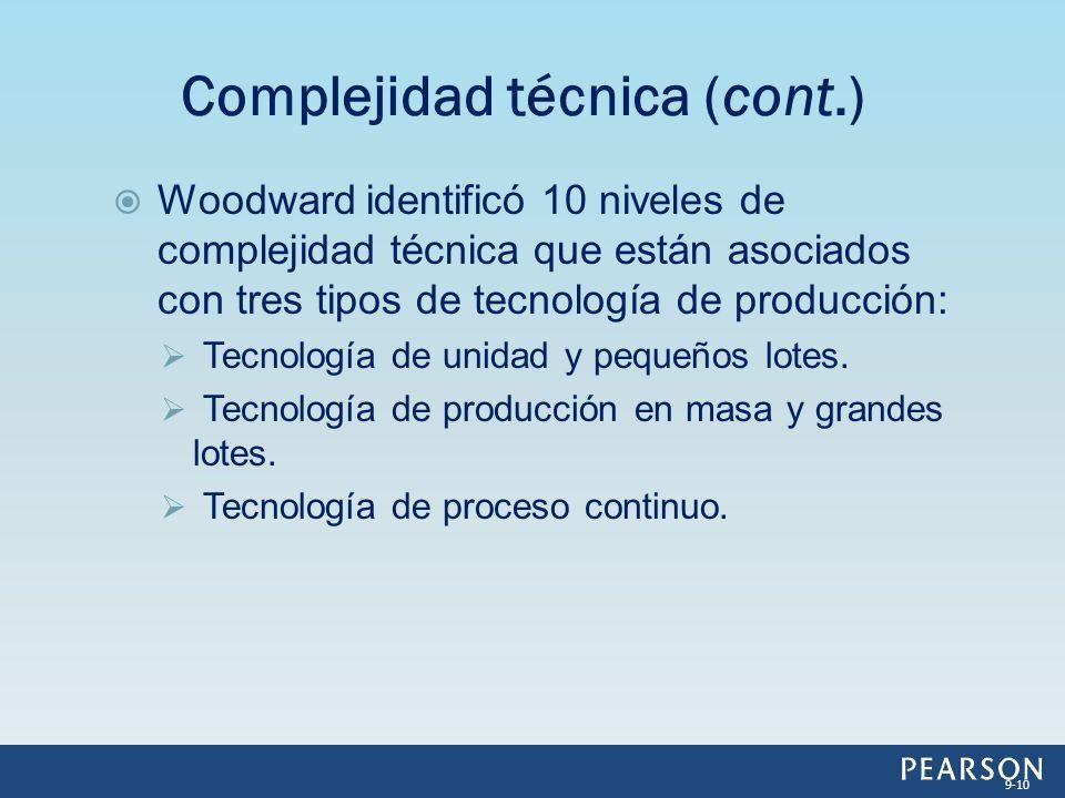 Complejidad técnica (cont.)