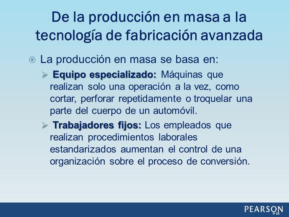 De la producción en masa a la tecnología de fabricación avanzada